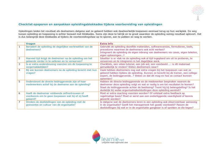 Checklist-opsporen-en-aanpakken-opleidingsblokkades-tijdens--voor-opleidingen---def
