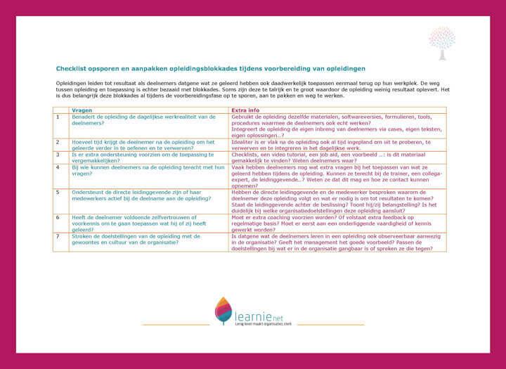 Checklist-opsporen-en-aanpakken-opleidingsblokkades-tijdens-voor-opleidingen-rose