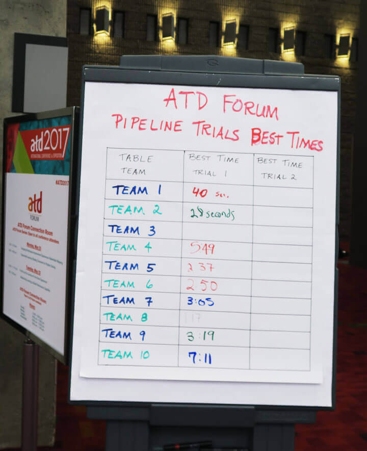 Scorebord na ronde 1 toont het verschil in tijd dat teams nodig hebben om de oefening te doen