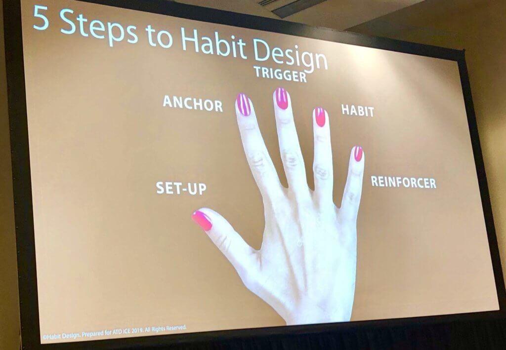 Habit Design - Model Michael Kim
