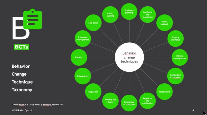 Taxonomie van Mindgym voor gedragsverandering: dia uit powerpoint presentatie van Seb Bailey (Mindgym) op ATD 2019