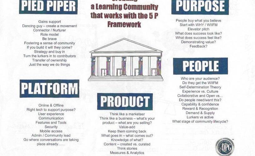 Het 5P model voor communities