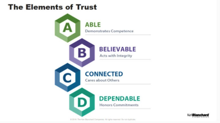 The Elements of Trust - Ken Blachard Company